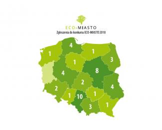 Ruda Śląska w konkursie ECO-MIASTO 2018!